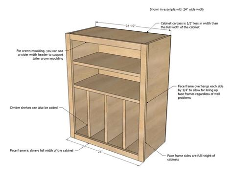 wall cabinet sizes for kitchen cabinets kitchen what s the common types of kitchen cabinet