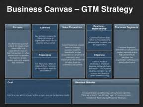 gtm plan template a business model canvas provides go to market strategy
