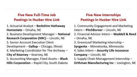internships in lincoln ne new and internships this week announce