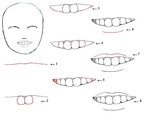 how to draw mouths drawings of open mouths www imgkid the image kid