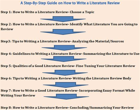 how to write a literature paper a step by step guide on how to write a literature review