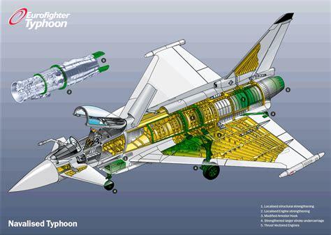 Blueprint Programs eurofighter cv