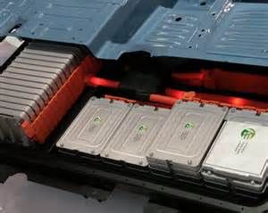 Electric Vehicles Battery Warranty Is An Electric Car Battery Warranty War Brewing Evworld