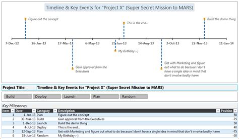 28 excel project timeline template free excel project