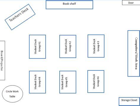 classroom layout 3rd grade classroom layout miss basierak s 3rd grade classroom