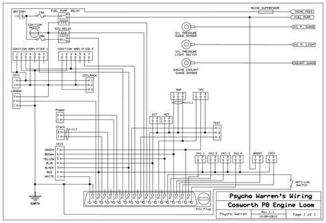 nissan nv fuse box diagram wiring diagrams nissan auto