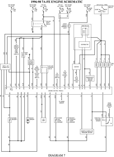 wiring diagram 7afe pdf gallery wiring diagram sle