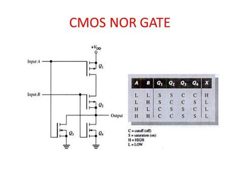 cmos transistor and gate unit v cmos logic cmos logic levels mos transistors basic cmos inverter nand and nor gates