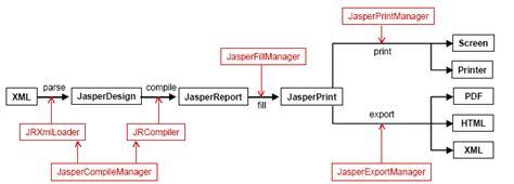 pattern matching hashmap jasper report v1 0用户手册中文版 csdn博客