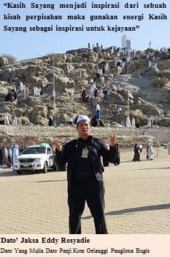 Tikar Lipat Untuk Haji archives pernomboran graf dinamik kesatrya