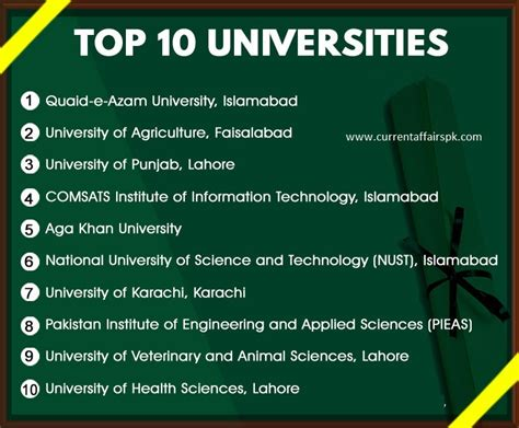 Top 10 Us Universities For Mba by Best Universities In Karachi For Mba 2017 2018 Best