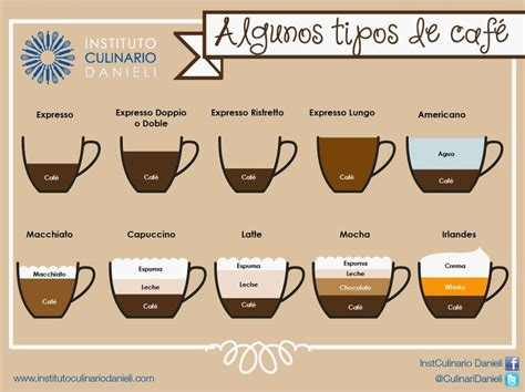 decoracion de cafeterias peque as best 25 cafeterias peque 241 as ideas on pinterest barra