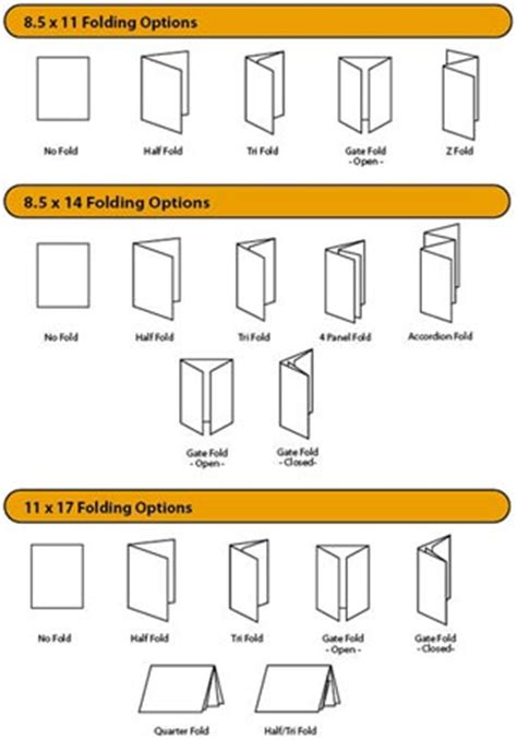 Folding Chart Paper - paper folding options for commercial printing