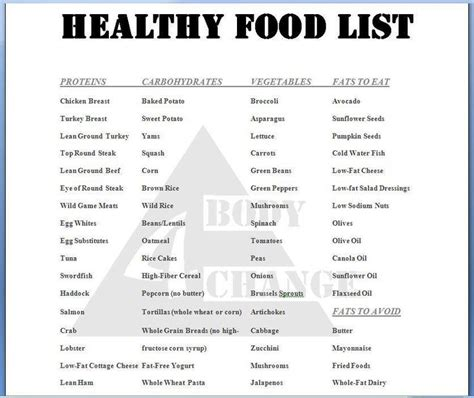 list of comfort foods 40 best healthy food list images on pinterest beverage