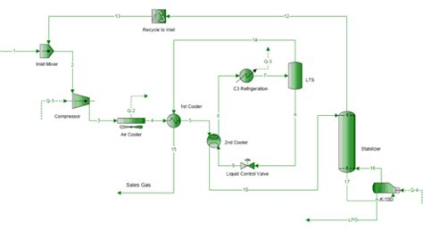 heat exchanger process flow diagram consequence of liquid carry part 2 fixed heat