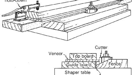 routers laminate trimmers page    finewoodworking