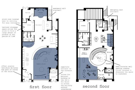 retail shop floor plan retail store floor plan design l 64ab101b41c469be jpg 900