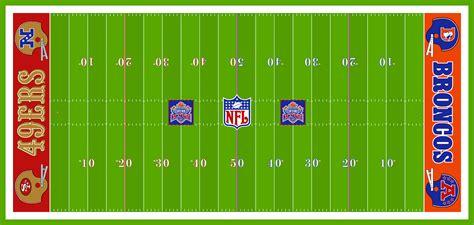 Bowl Fields gate city bank field fargo alternate bowl fields