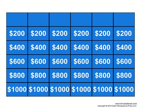Jeopardy Printable Template free jeopardy template make your own jeopardy