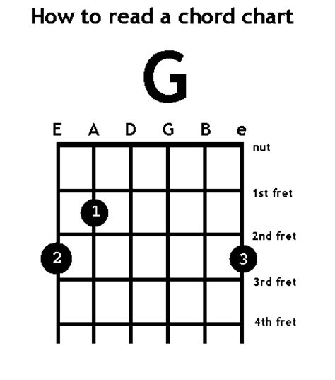 note g chords the life stories