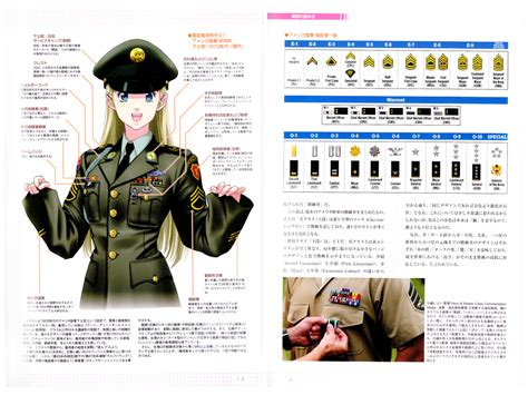 reference book guide navy uniforms navy guide
