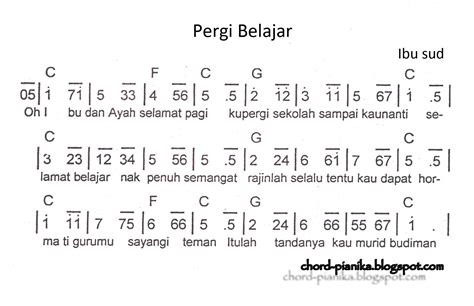 not angka lagu pop indonesia belajar not balok piano tattoo