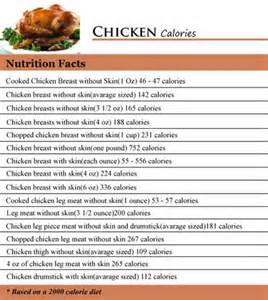 easy lifestyle tweaks that send extra pounds with chicken