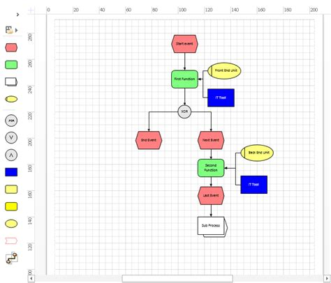 visio exles visio diagrams exles periodic diagrams science
