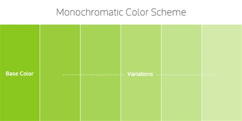 monochromatic color scheme foundation 2d project three research pei yi