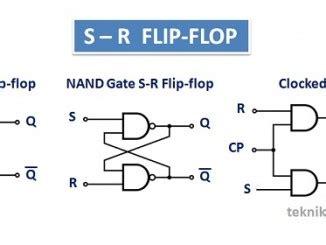 fungsi transistor pada lu flip flop fungsi transistor pada lu flip flop 28 images fungsi transistor pada flip flop 28 images