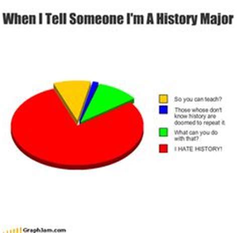 History Major Meme - history major memes image memes at relatably com