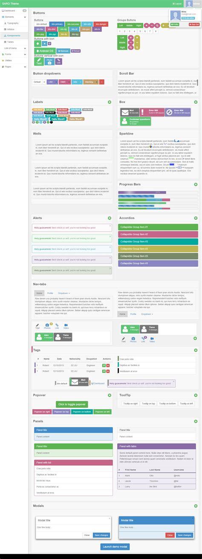 saro responsive admin dashboard template html admin