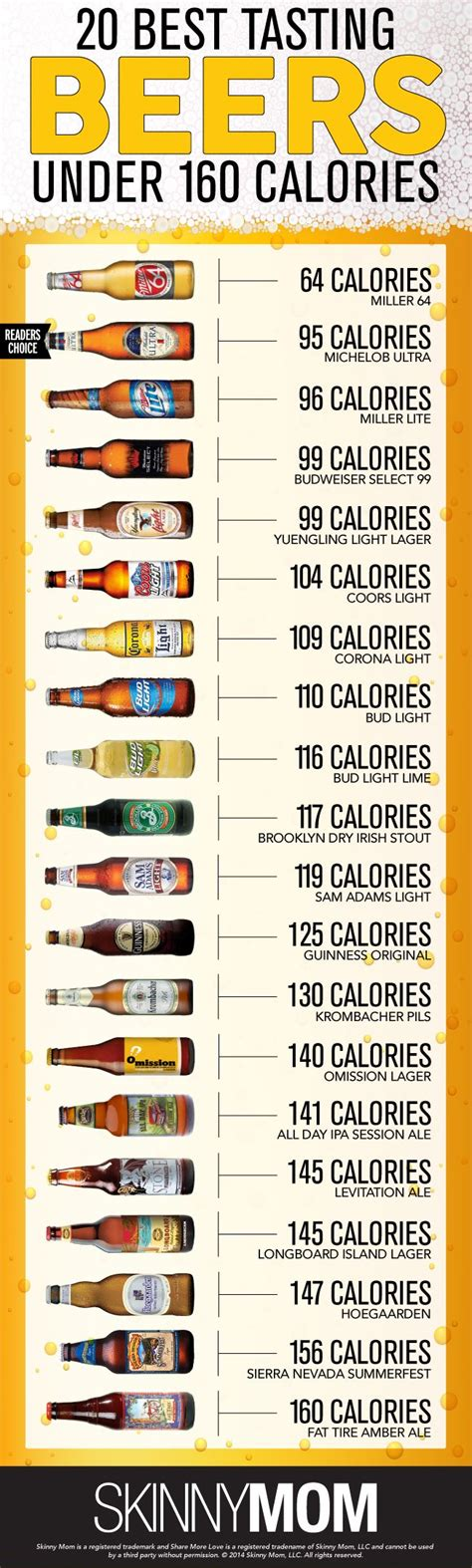 how many calories in a corona light 20 best tasting beers 160 calories alzheimers