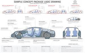 Electric Car Design Process Pdf H Point Sle Page Car Design