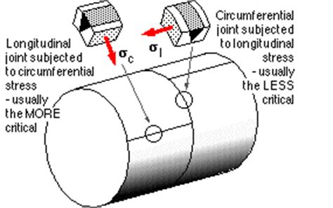 definition of critical inductance definition of critical inductance 28 images circumferential definition what is definition
