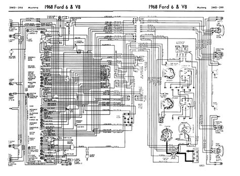 mustang wiring diagram 1968 mustang wiring diagrams evolving software