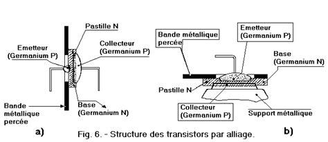 remplacer transistor germanium par silicium semi conducteurs quot 7 232 me partie quot le transistor a jonctions