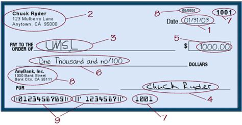 What Appears On A Background Check How To Write A Check