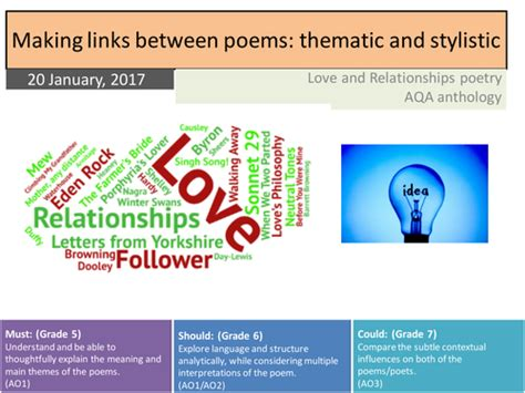 themes of english poetry text education resources teaching resources tes