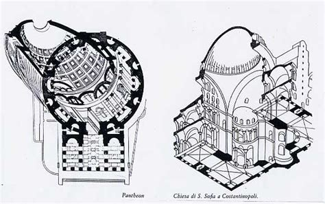 cupola di rotazione storiadellarteallempedocle pantheon