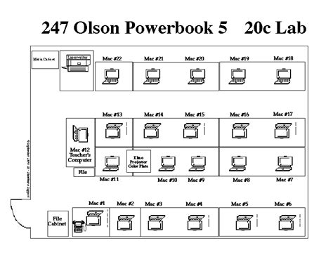 layout or design arrangement of computers connected to a network composition program s concerns regarding computer classrooms