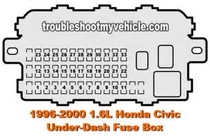 of the dash fuse box on the 1 6l 1996 2000 honda dx