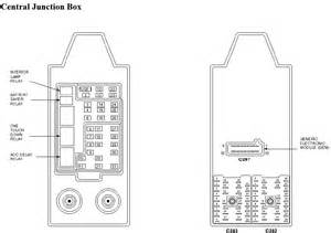 2000 ford f150 fuse box diagram 2017 2018 best cars