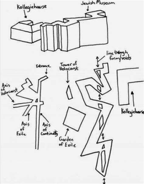 Pin em Arquitetura - Design de Interiores e Marketing Digital