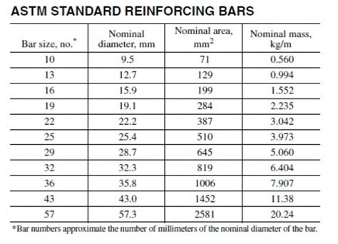 bar top size www sefindia org view topic bundled bars