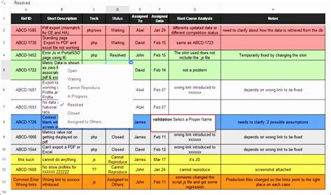 12 Issue Tracking Spreadsheet Template Excel Exceltemplates Exceltemplates Issue Tracker Template