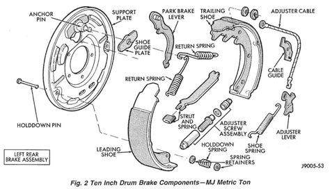 drum brake assembly diagram build from iraq any suggestions page 18 jeepforum