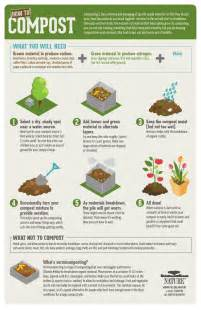 inside nature infographic how to compost blog nature pbs