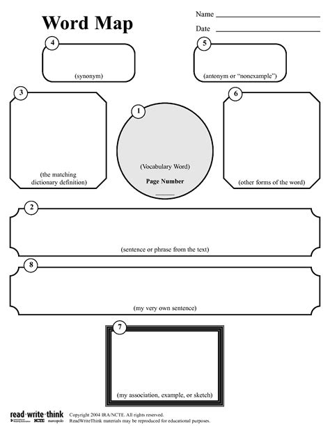 template vocabulary map template