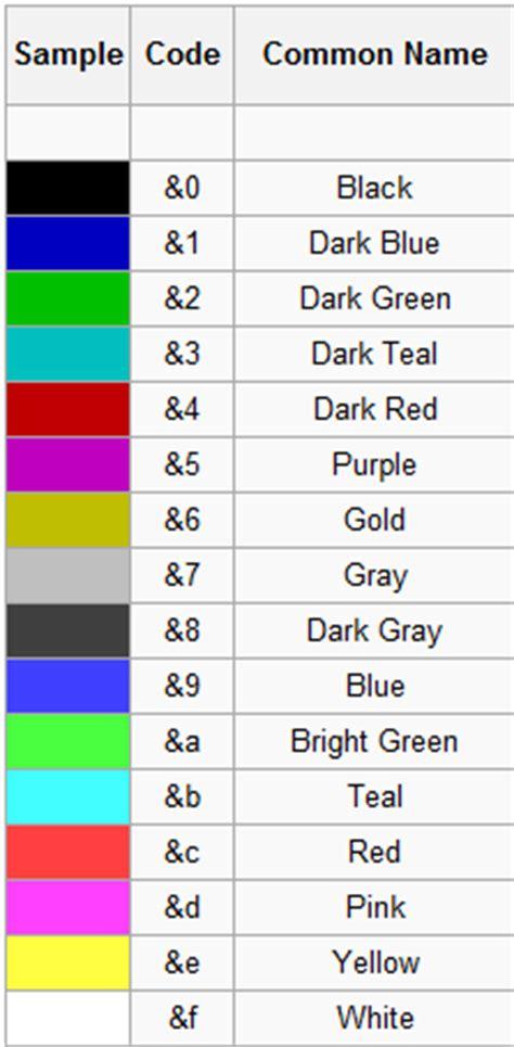 bukkit color codes overview servermotd bukkit plugins projects bukkit
